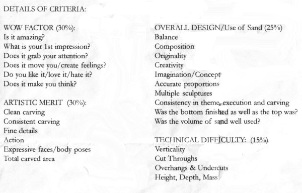 Sample Criteria For Judging Christmas Decor Sample Talent Show
